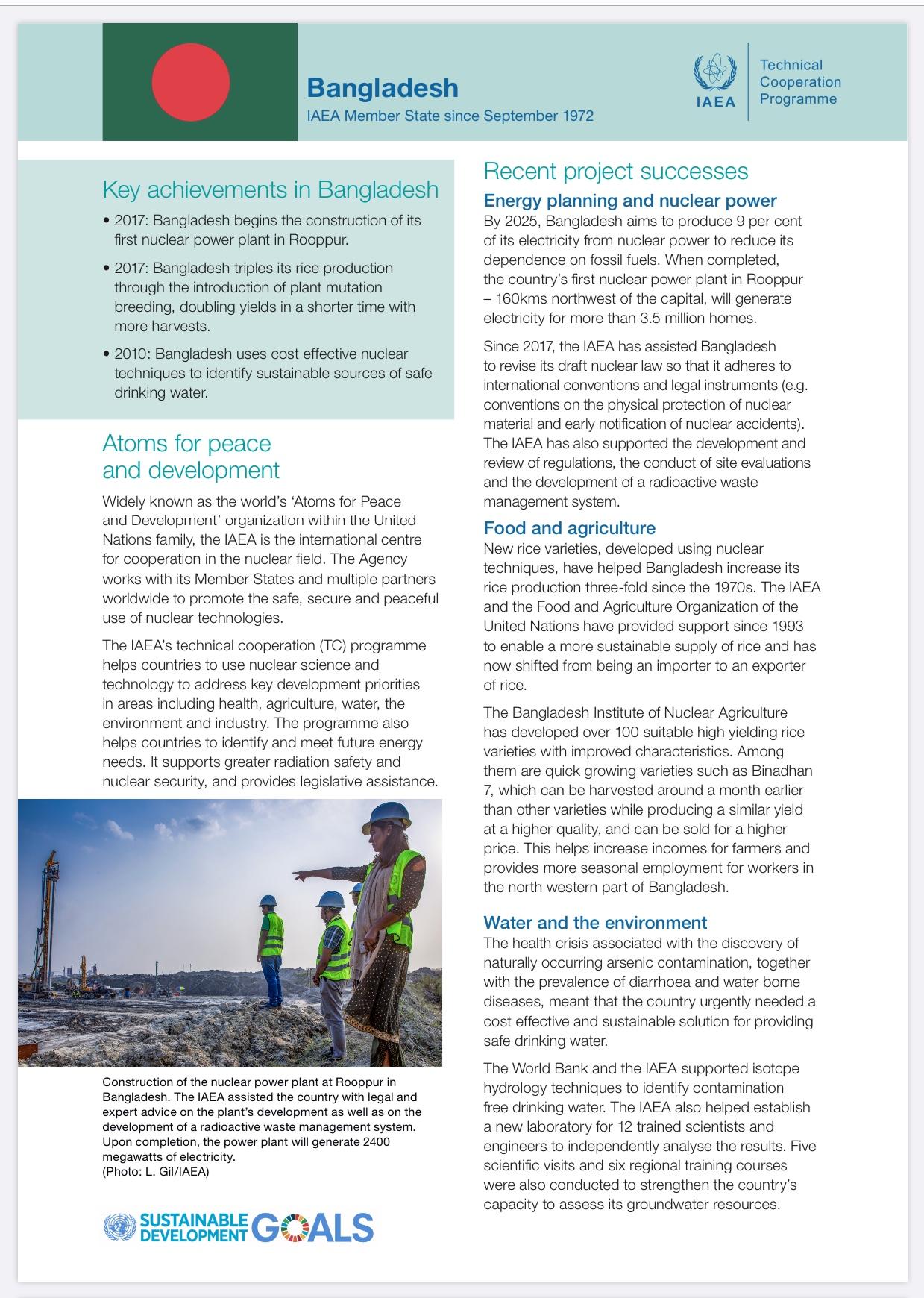 IAEA TC programme